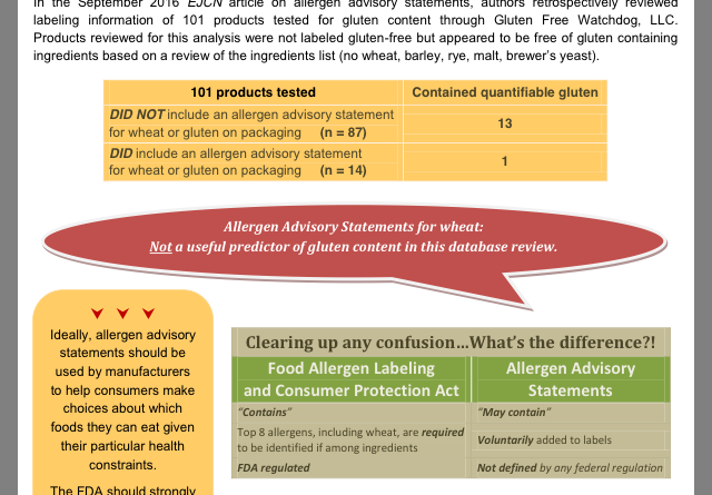 Allergen Advisory Statements and Your Favorite Chocolates |